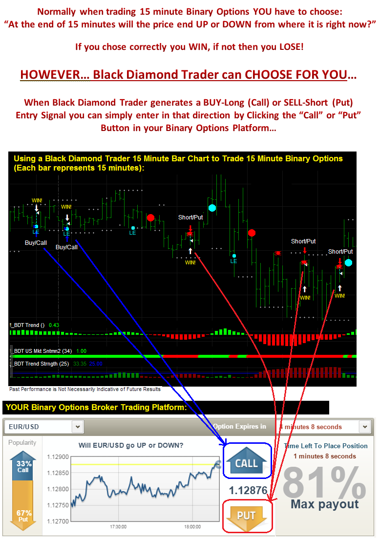 Black diamond trader v2 for binary options